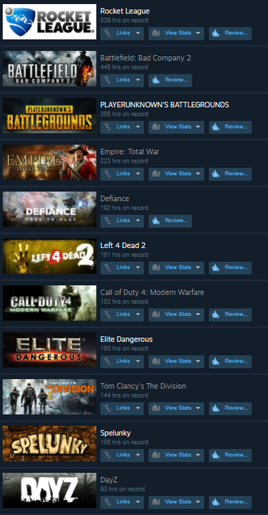 Most Played Games.png